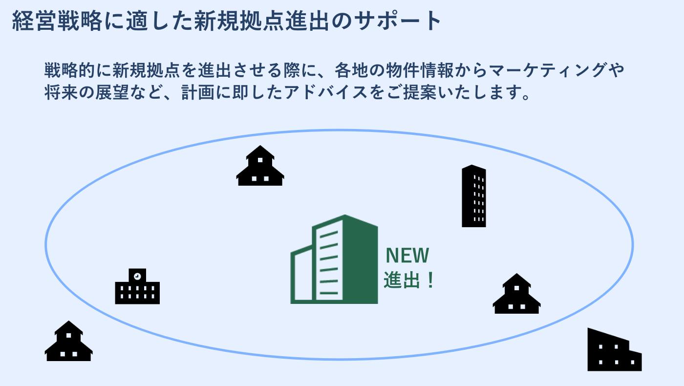 ジオフロー株式会社|GeoFlow Co., Ltd.
